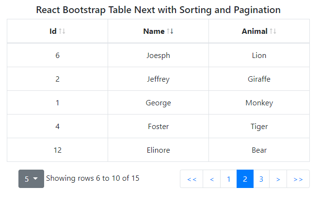 React Bootstrap 4 Table Pagination using react-bootstrap-table-next Example Tutorial